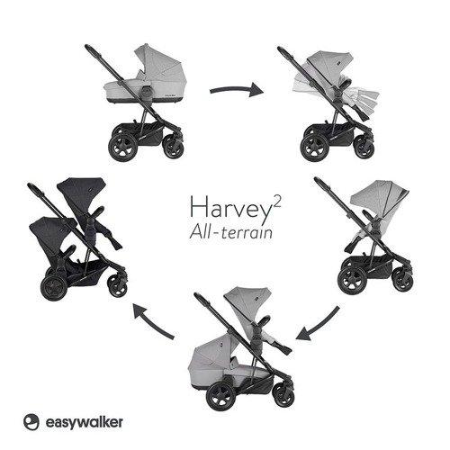 Easywalker Harvey² All-Terrain Wózek głęboko-spacerowy Ocean Blue